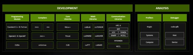 NVIDIA HPC SDK for Arm