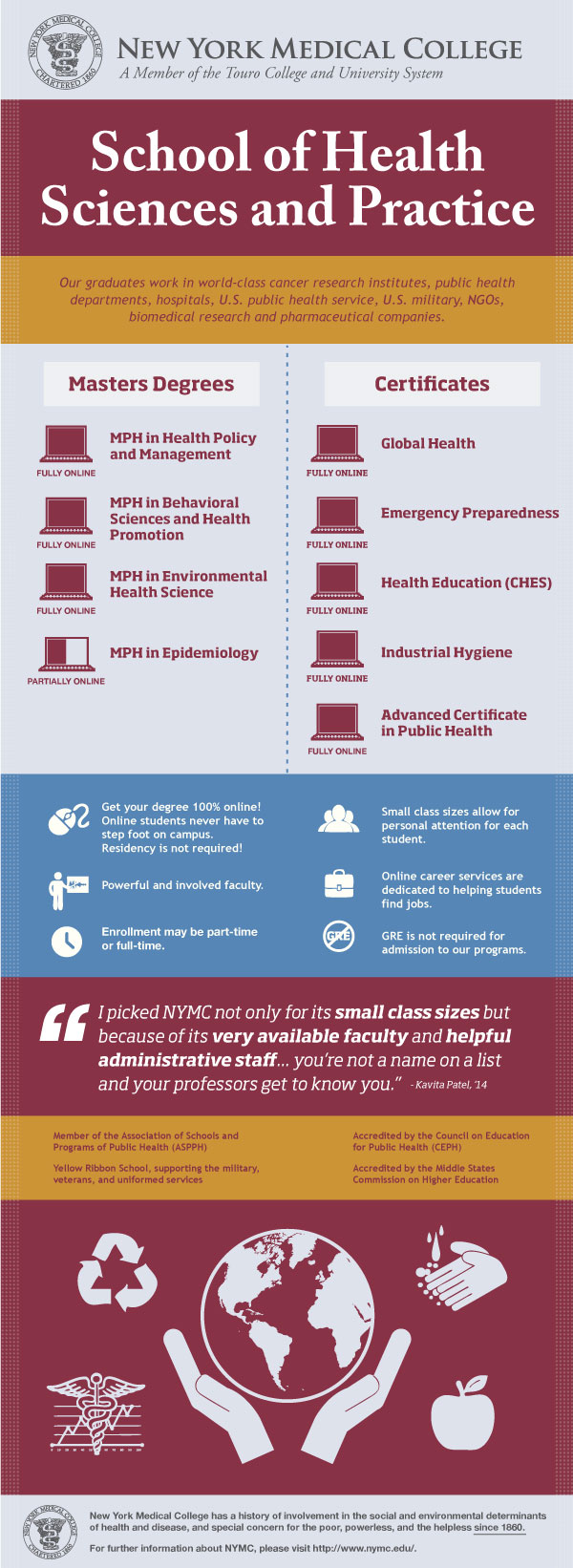 Infographic-NYMC-SHSP-almost-final