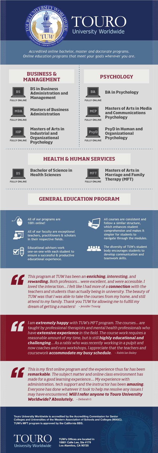 TUW infographic - Touro University Worldwide online courses