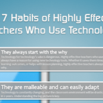 7 habits of effective teachers who use technology thumbnail 300