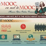 To MOOC or not to MOOC thumbnail