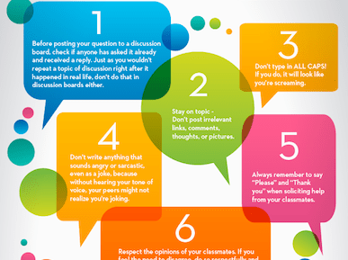 Netiquette-online-discussion-boards-infographic-THUMBNAIL