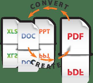 PDF Converter for online education