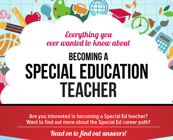 How To Become a Special Education Teacher [INFOGRAPHIC ...