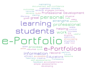 ePortfolio Wordcloud