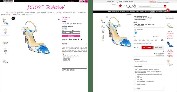 E-commerce-ready Item Management - Product Catalog photo examples