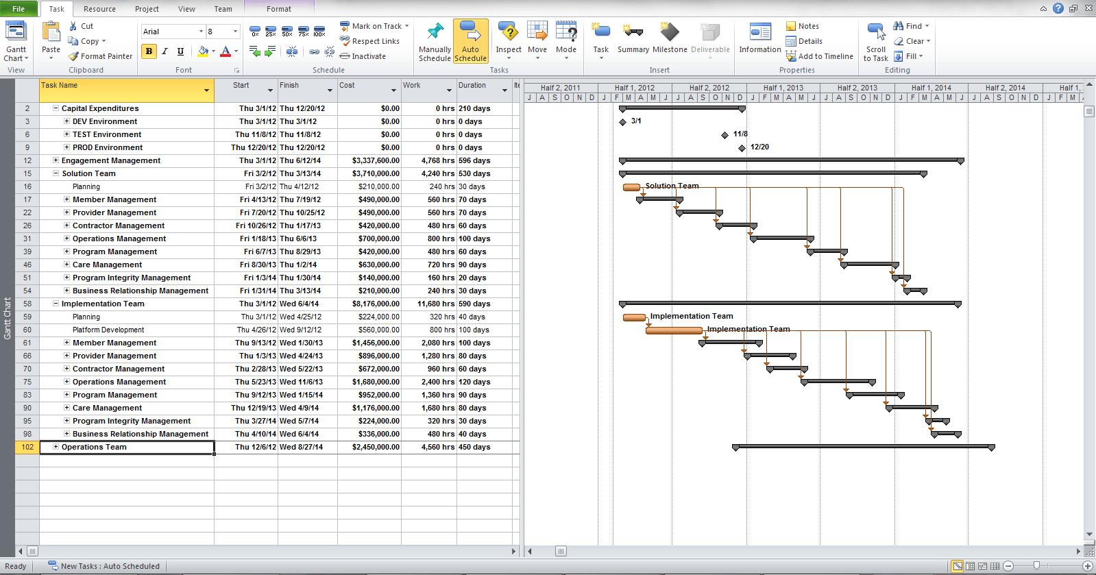 BI Tools – Development Management