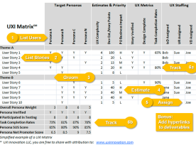Annotated UX Matric Example