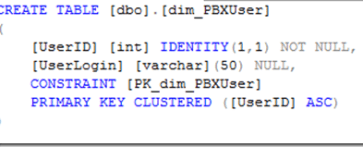 Using Custom Data to Securely Access Analysis Services Data