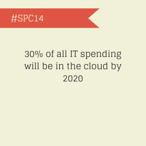 30% of all IT spending will be in the cloud by 2020