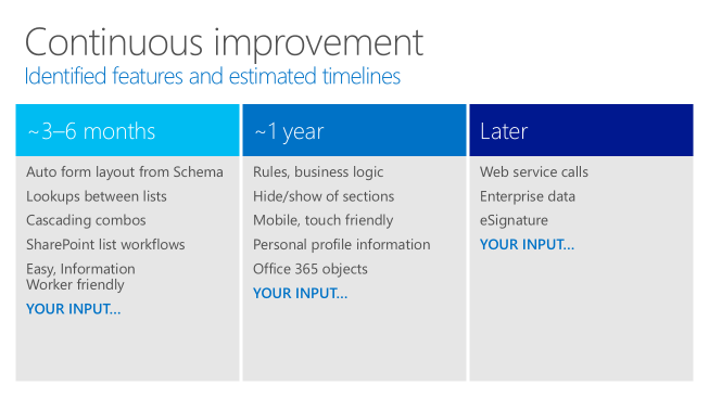 SharePoint Forms - Living Without InfoPath - Perficient Blogs