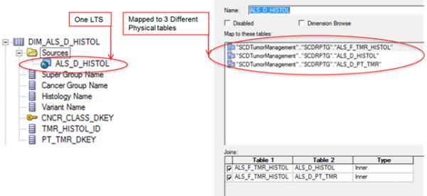 KW - Kscope14 - LTS Editing