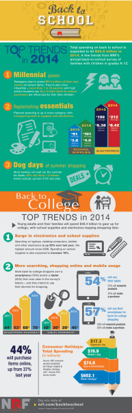 2014-back-to-school-infographic-662px