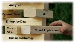 Cloud_app