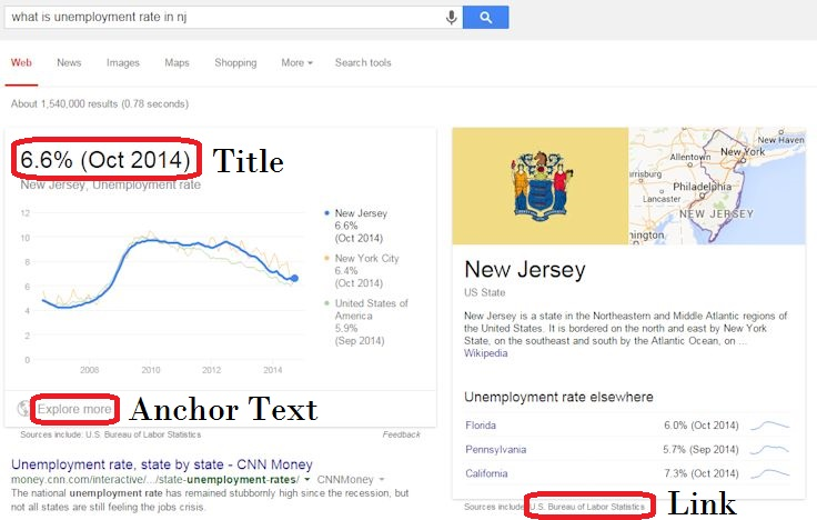 what-is-unemployment-in-nj
