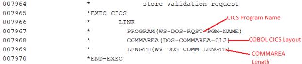 CICS Store Validation