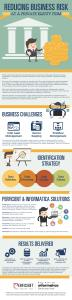 Private Equity Informatica_Reducing Risk infographic-page-001