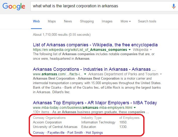 Rich Answer What is the Largest Corporation in Arkansas