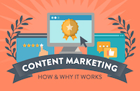 Content Marketing: How and Why It Works