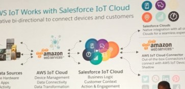 Building an End-to-End Solution with IoT Cloud and AWS