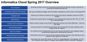 Informatica Cloud Spring 17 Release