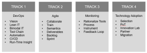 Microservices Tracks