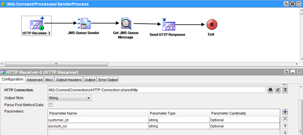 Integrating IIB with TIBCO BusinessWorks process - Perficient Blogs
