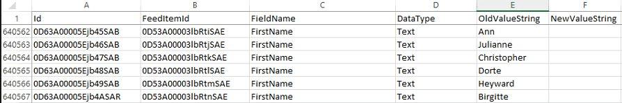 Sorting the FeedTrackedChange file