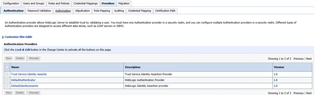 OBIEE 12c Security: LDAP Authentication and DB Authorization