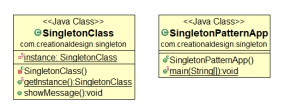 Singleton Pattern Class Diagram
