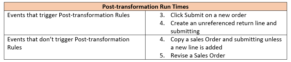 Post Transformation Run Times
