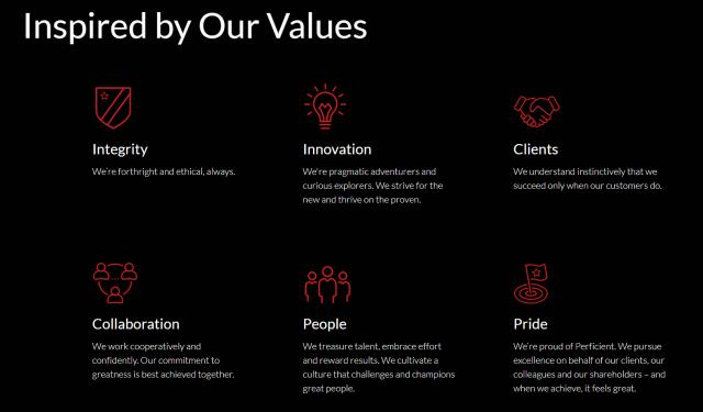 Perficient Values