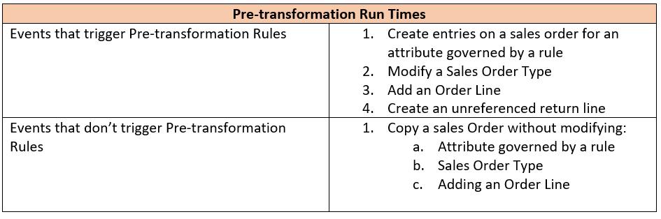 Pretransformation Run Time Chart