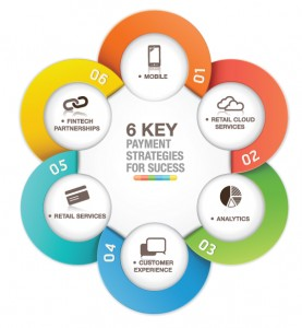 6-key-strategies-infographic