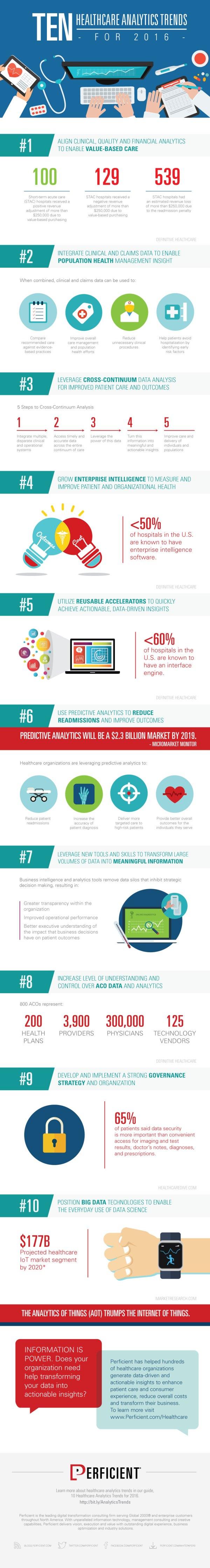 hc_analytics_web-infographic