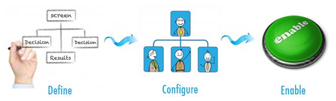 Salesforce-visual-workflow