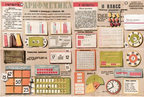 Cotsen_Arithmetika_Poster