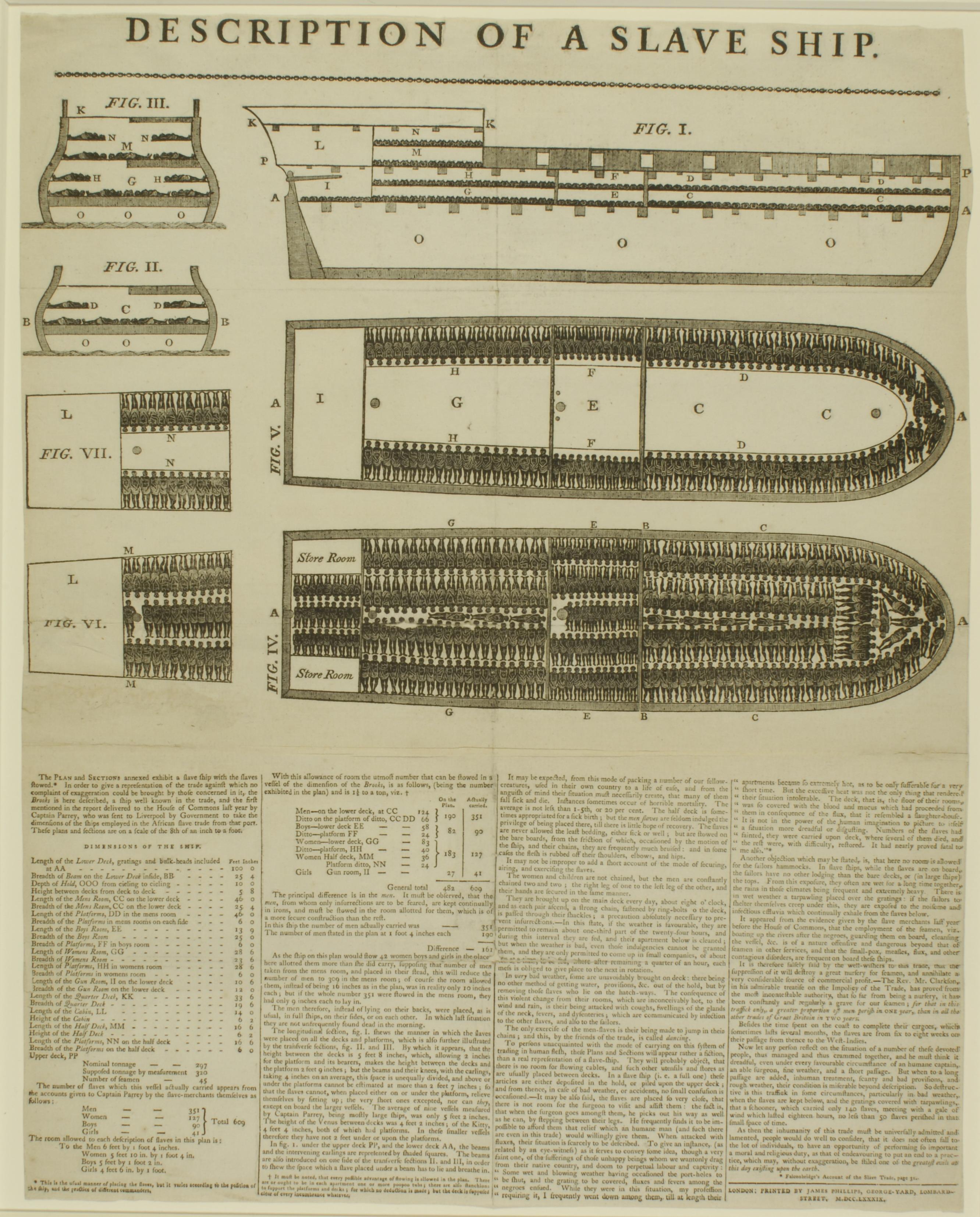 219 Years Ago Description Of A Slave Ship