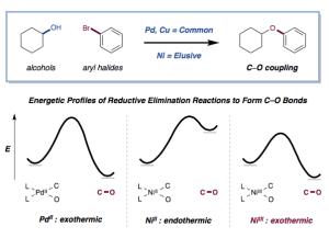 C-O coupling reaction scheme