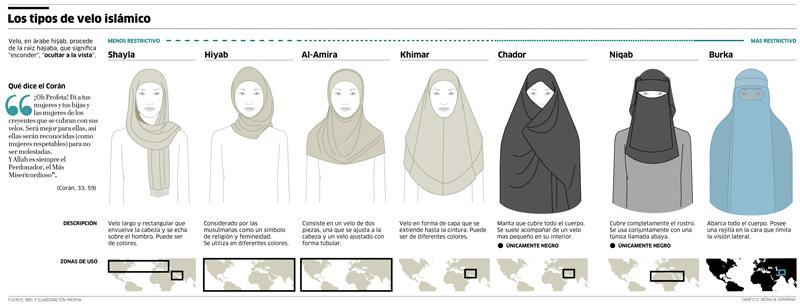 grafico_panuelo_islamico.jpg