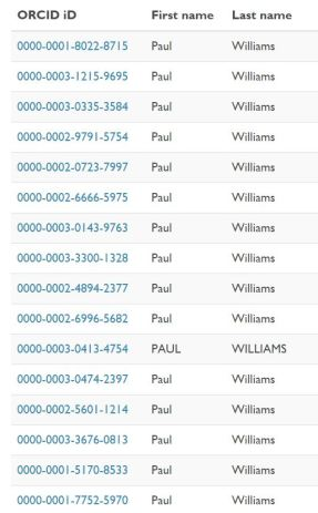 List of ORCID iDs registered to researchers called Paul Williams