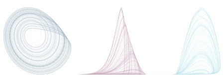 Roessler attractor, two-dimensional projections.