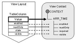 WebDynpro ALV: Editable ALV using Property Binding(Without