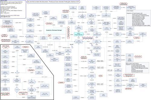small resolution of sap er diagram simple wiring diagrams sap pm apps sap pm diagram