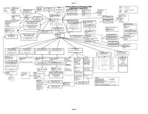SAP CRM ERD Diagram | SAP Blogs