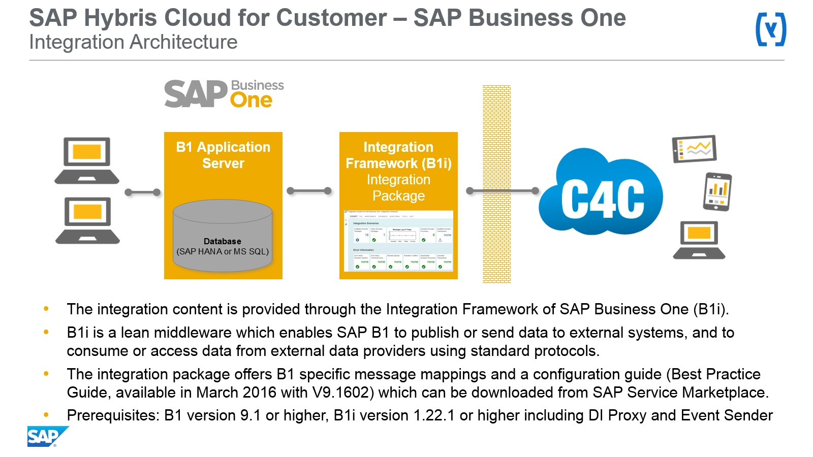 sap business one architecture diagram car audio subwoofer wiring hybris cloud for customer integration with
