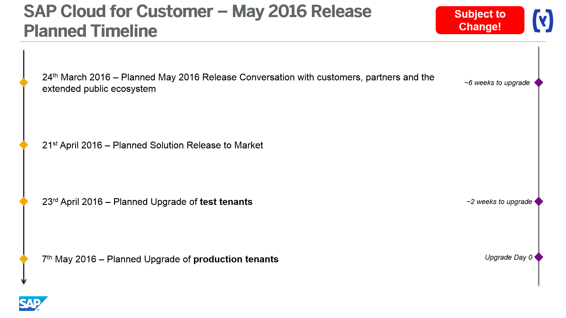 Sap Cloud For Customer May Release Planned