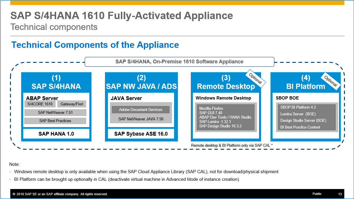 you can create a database diagram for 4 wire dryer plug sap s/4hana 1610 fully-activated appliance: your system in fraction of ...
