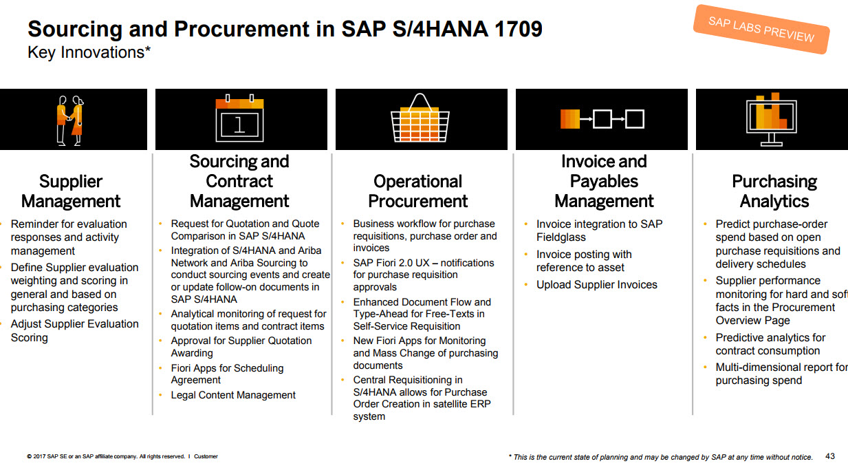 SAP S/4HANA 1709