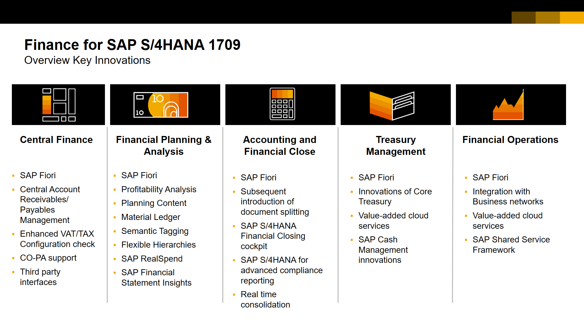 Product Management Update Sap S4hana For Finance